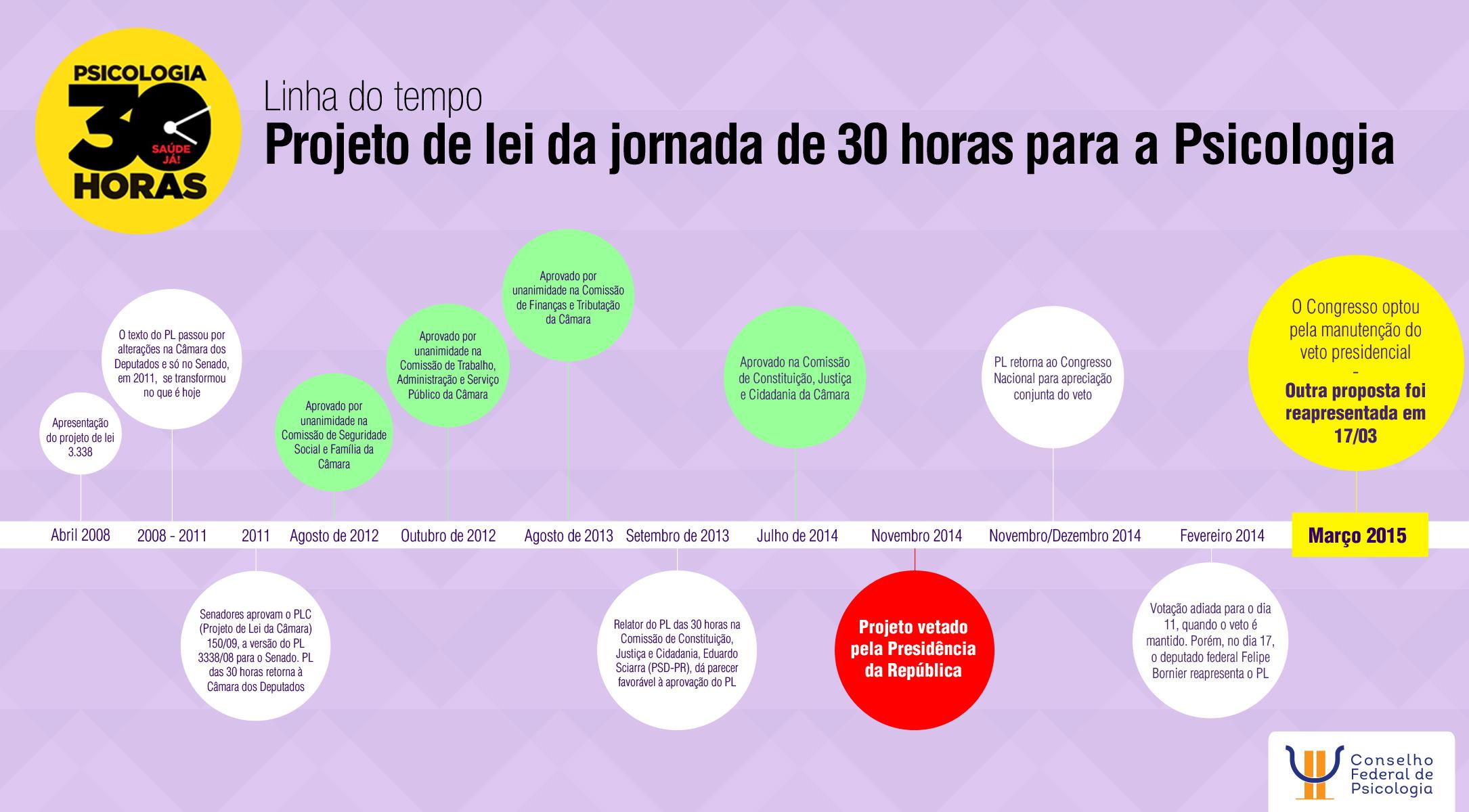 infografico-30horas-mar2015
