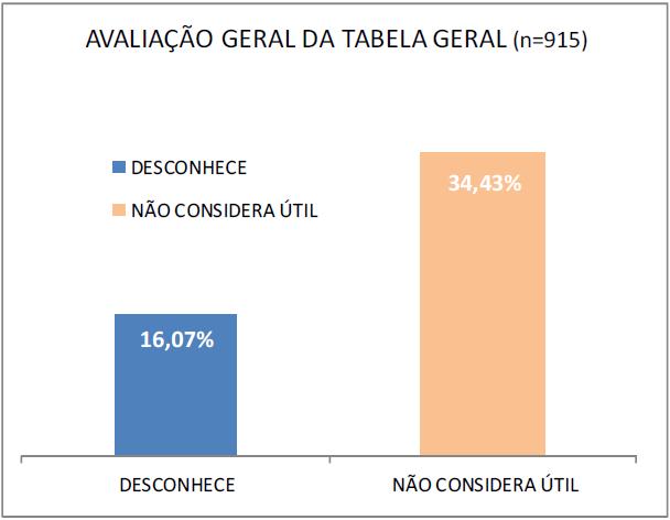 Tabela_honorarios